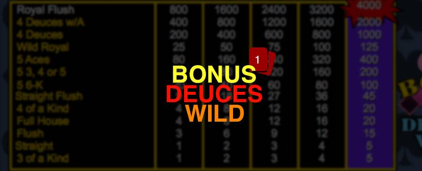 "Bonus Deuces Wild is a game of draw poker. The player receives five cards from the dealer; the player then chooses which of the cards to keep or ""hold"". Then discards the remaining cards for new ones by pressing deal. The final hand is determined a winning hand if the player has a 3 of a kind or better. There is also a special payout for having 5 of a kind, Wild Royal, 4 Deuces, 4 Deuces with an Ace. Also 2's are wild and can be used to create other winning hands."